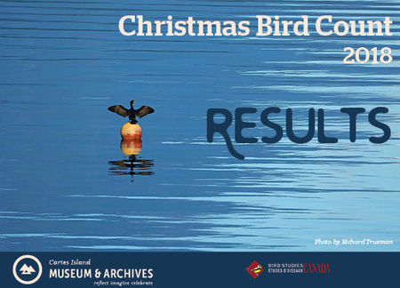 2018 Christmas Bird Count Results